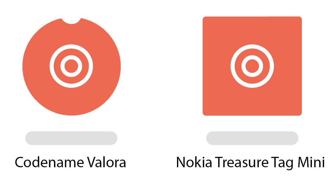 Etiquetas Treasure Tag y Codename Valora