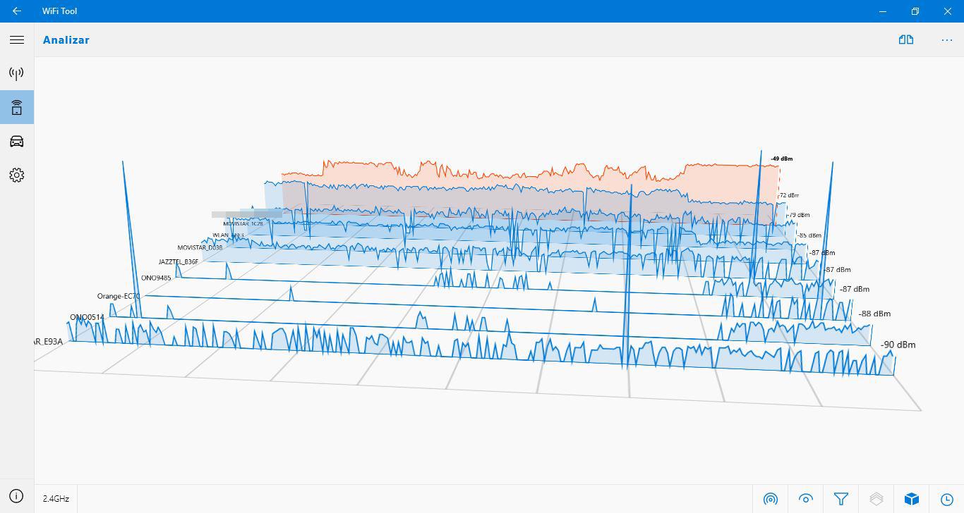 Gráfico de potencia en tiempo real
