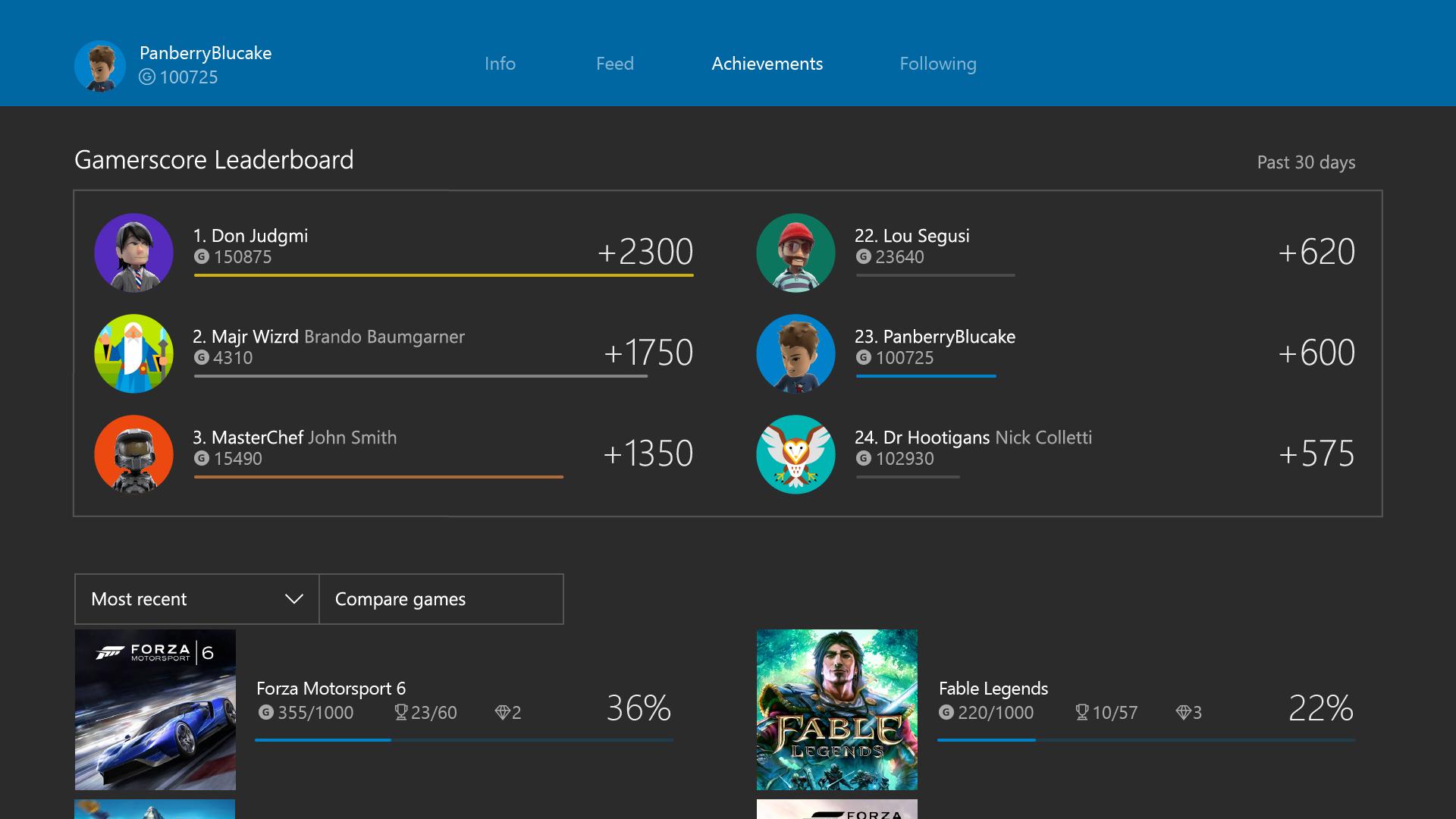 El ranking de logros llegará a Xbox One