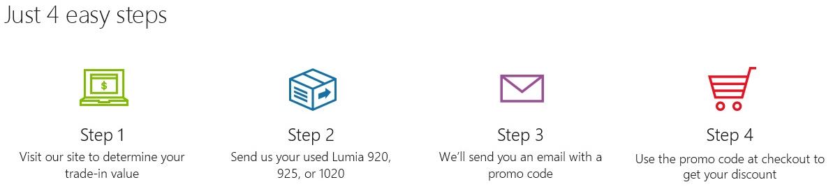 El plan renove de los Lumias 920, 925 y 1020 llega a Estados Unidos y Canadá