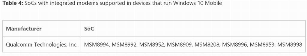 Microsoft trabaja en nuevo hardware