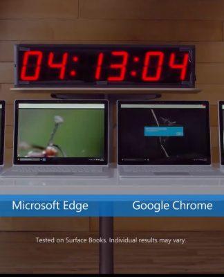 Análisis de navegadores web realizados por Microsoft